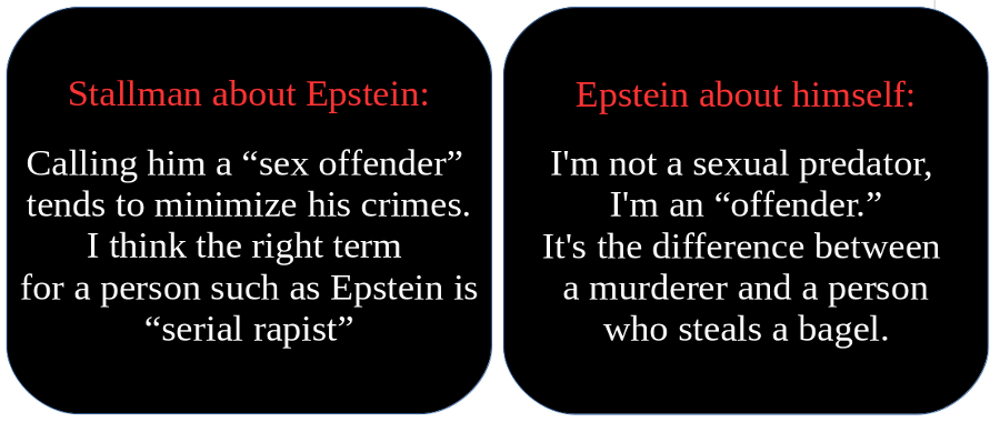 "Stallman about Epstein: calling him a ""sex offender"" tends to minimize his crimes.     I think the right term for a person such as Epstein is ""serial rapist"". Epstein about his crimes: I'm not a sexual predator, I'm an    ""offender."" It's the difference between a murderer and a person who steals a bagel."